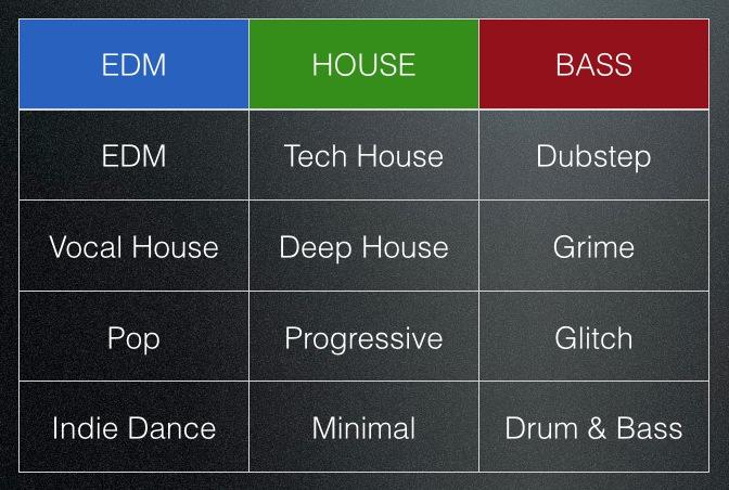 Styles Genres